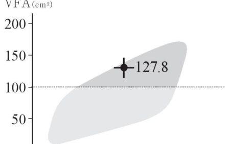 Viskeraalirasva 770